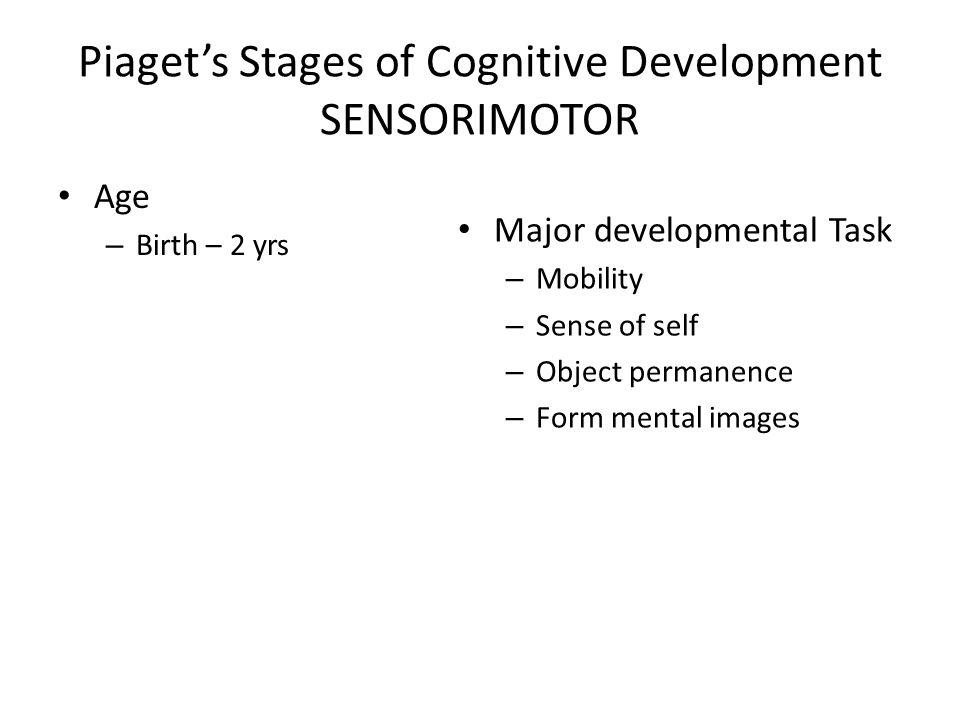 Piaget's Stages of Cognitive Development SENSORIMOTOR