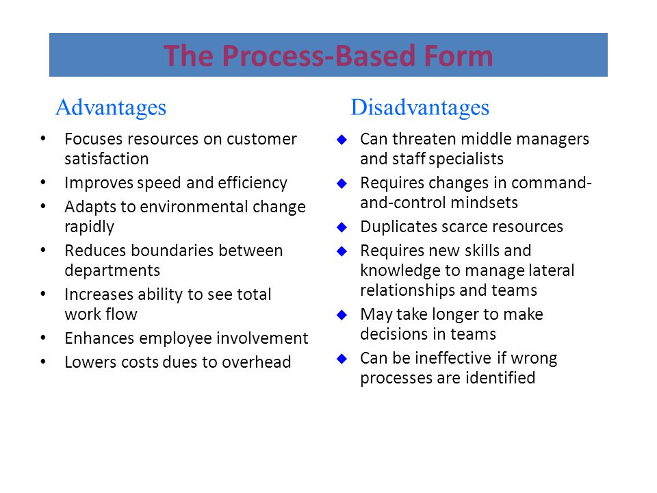 The Process-Based Form