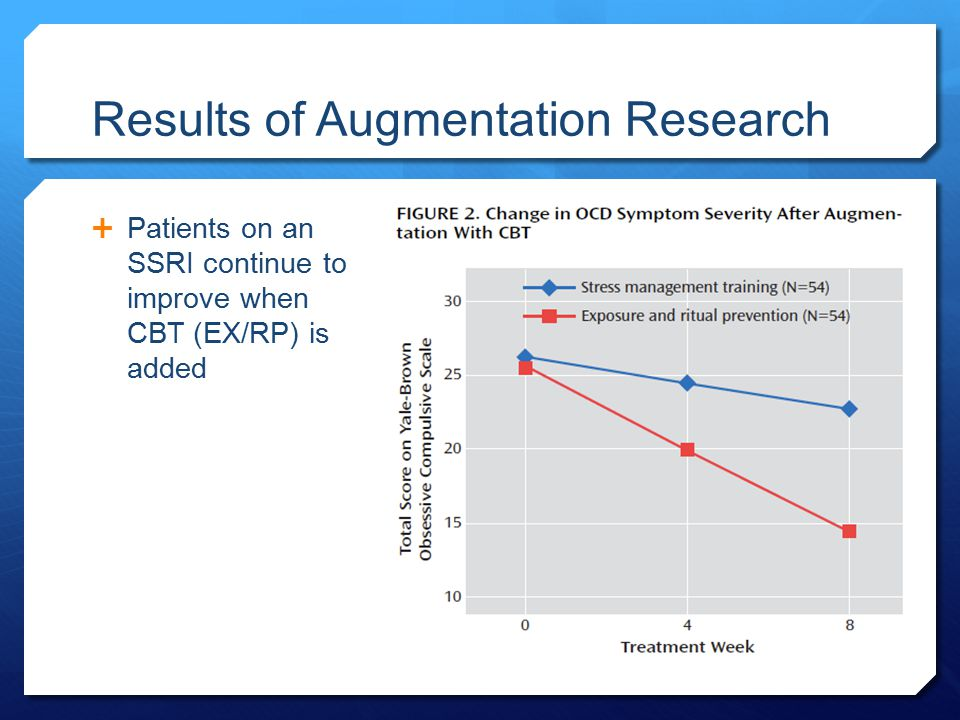 Results of Augmentation Research