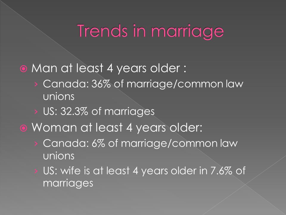 Trends in marriage Man at least 4 years older :