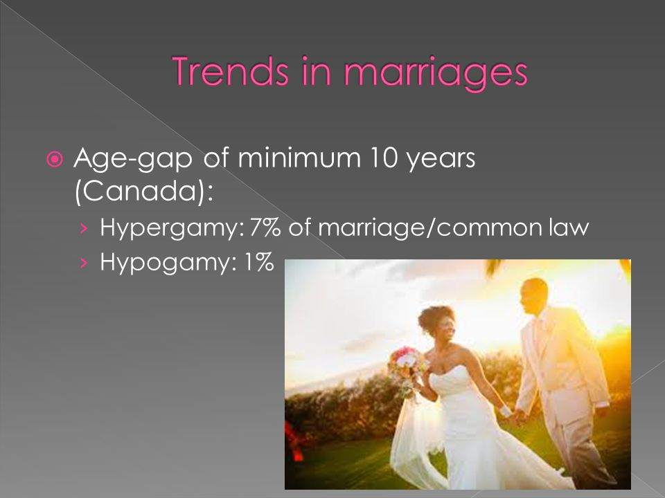 Trends in marriages Age-gap of minimum 10 years (Canada):