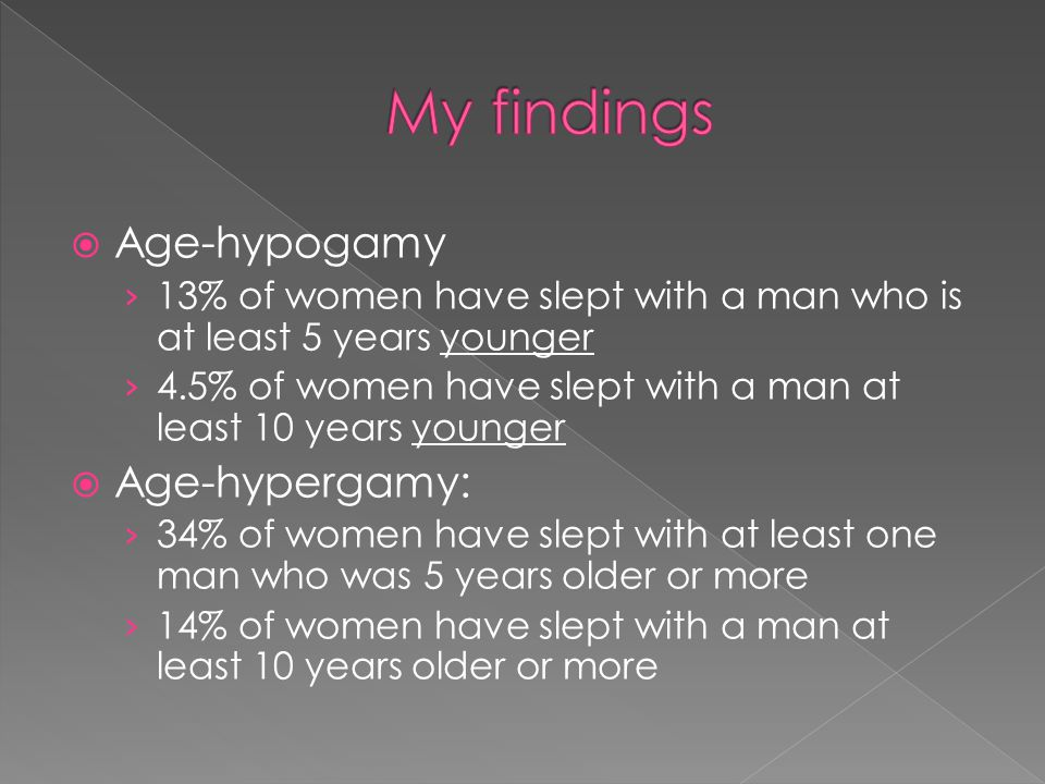 My findings Age-hypogamy Age-hypergamy: