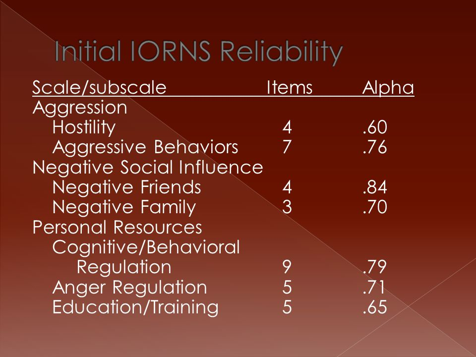 Initial IORNS Reliability