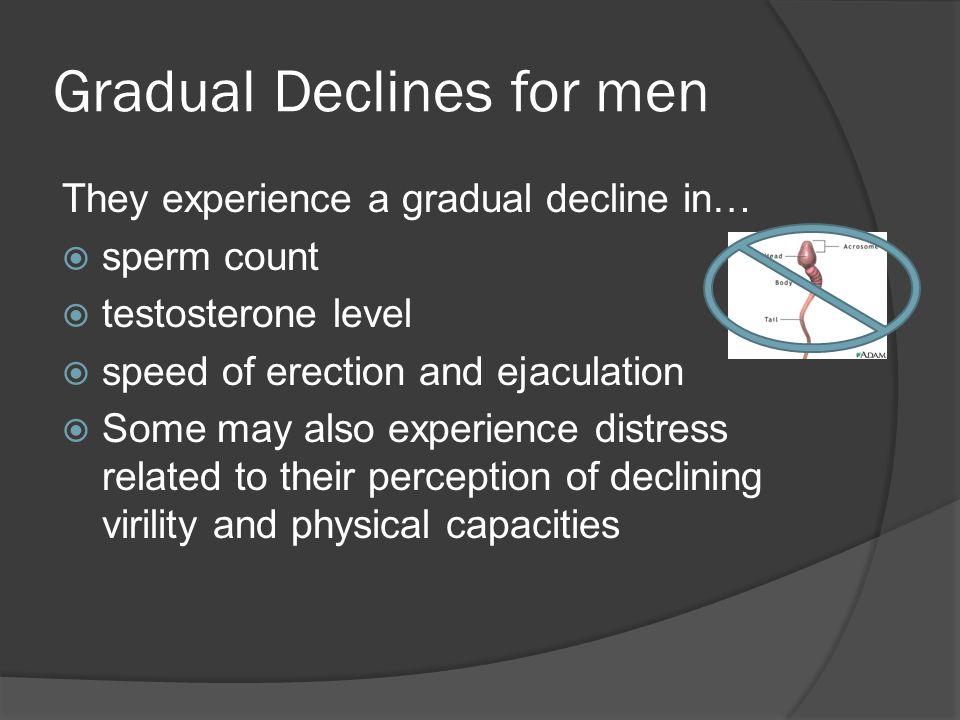 Gradual Declines for men
