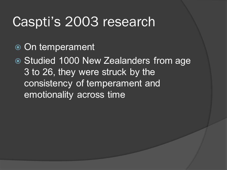 Caspti's 2003 research On temperament