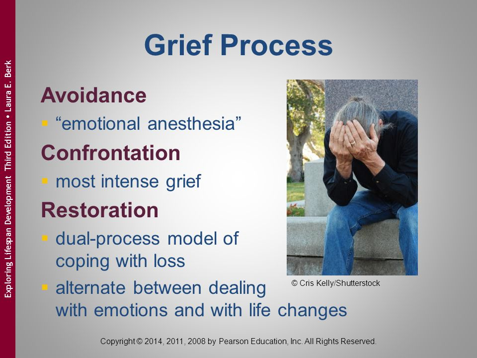 Grief Process Avoidance Confrontation Restoration