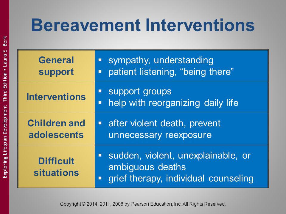 Bereavement Interventions