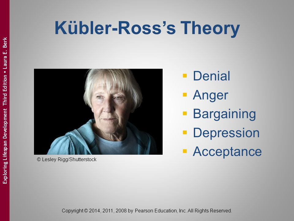 Kübler-Ross's Theory Denial Anger Bargaining Depression Acceptance