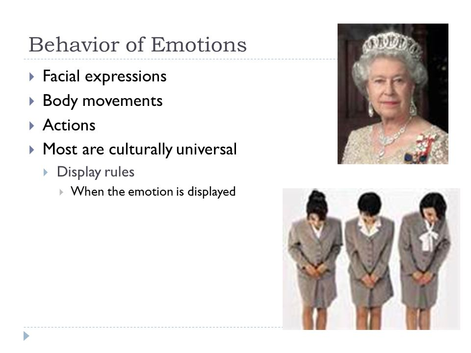 Behavior of Emotions Facial expressions Body movements Actions