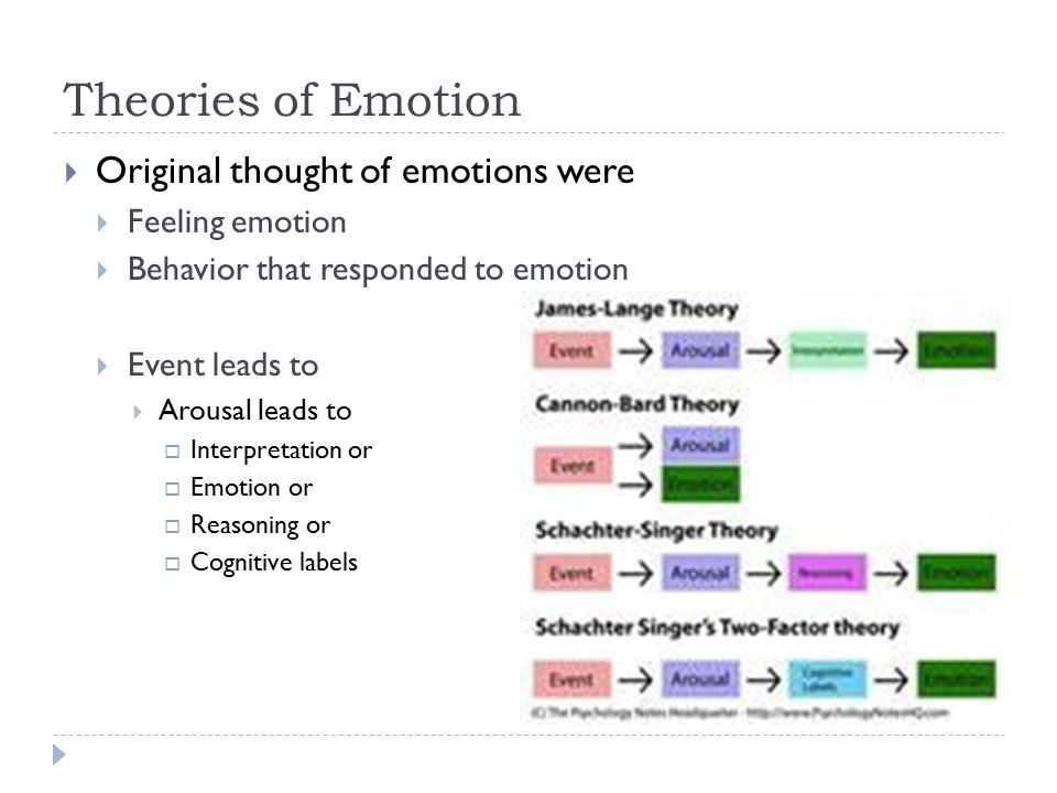 Theories of Emotion Original thought of emotions were Feeling emotion