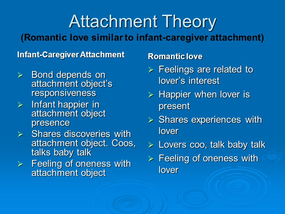 a discussion of the attachment of infants to their caregivers The overarching goal of this chapter is to examine attachment formation between deaf infants and their primary caregivers our approach is to consider, through integration of attachment theory with the empirical literature on the development of both hearing and deaf infants, whether and how deafness could negatively impact the development of a.