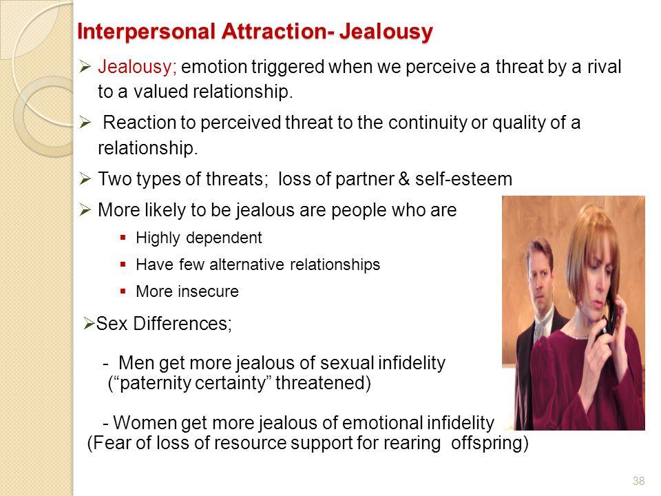 Interpersonal Attraction- Jealousy