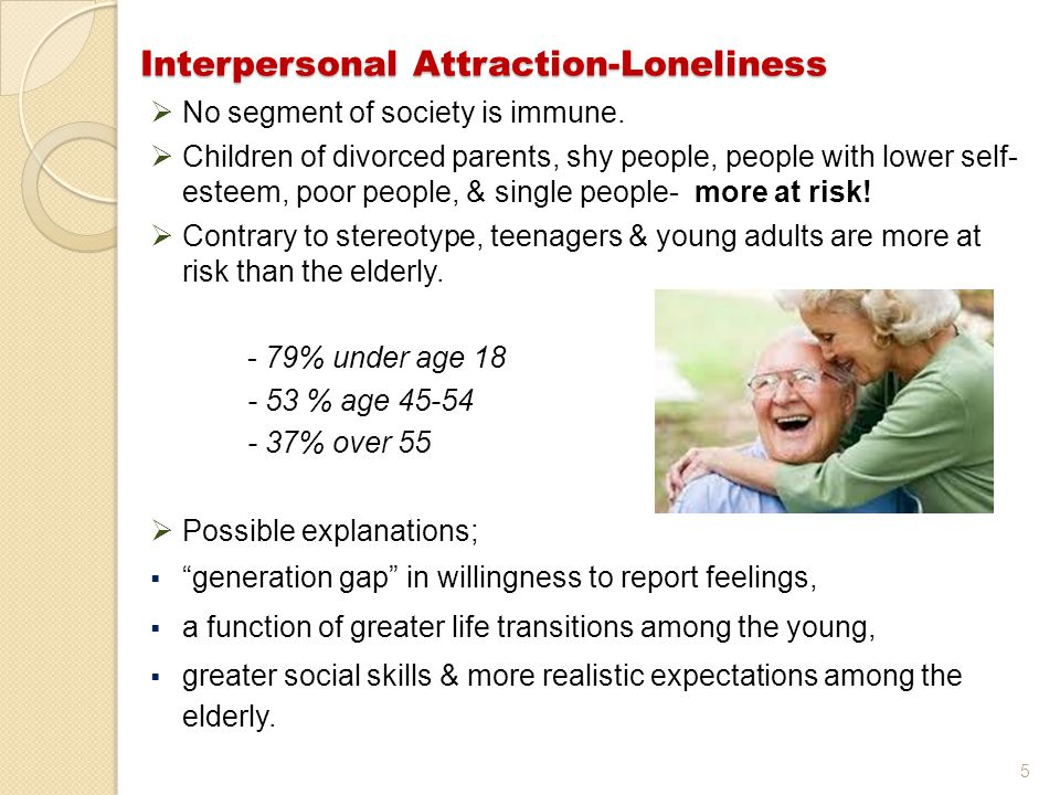 Interpersonal Attraction-Loneliness