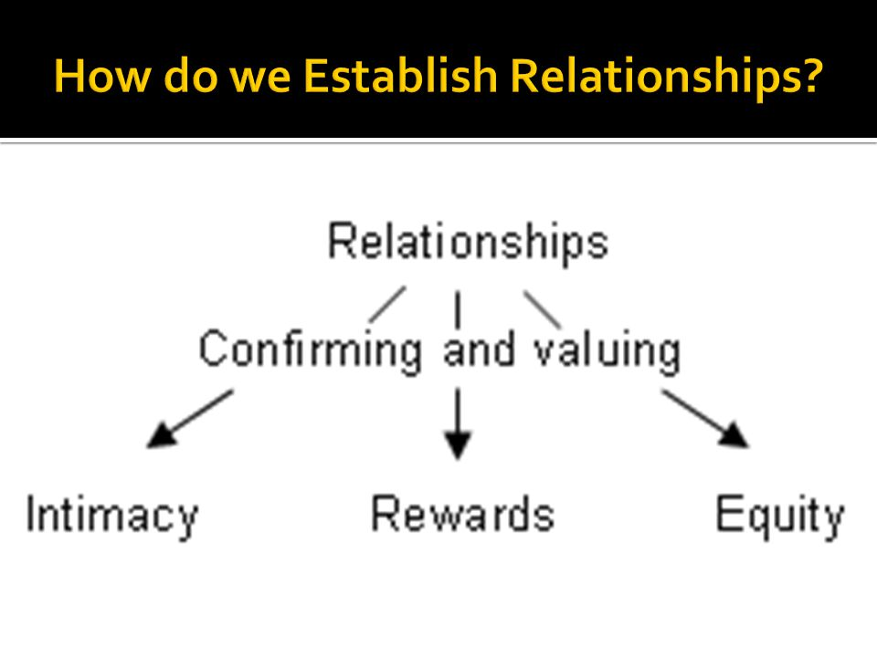 How do we Establish Relationships