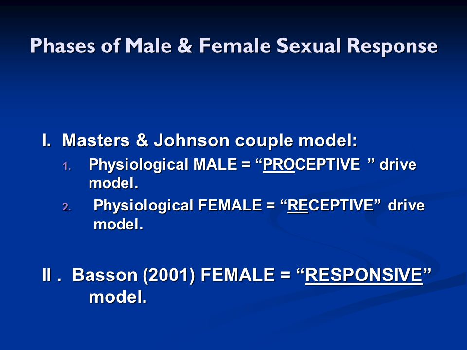 Phases of Male & Female Sexual Response