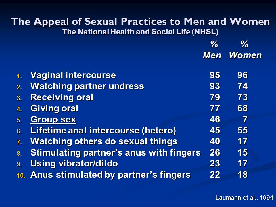 The Appeal of Sexual Practices to Men and Women The National Health and Social Life (NHSL)