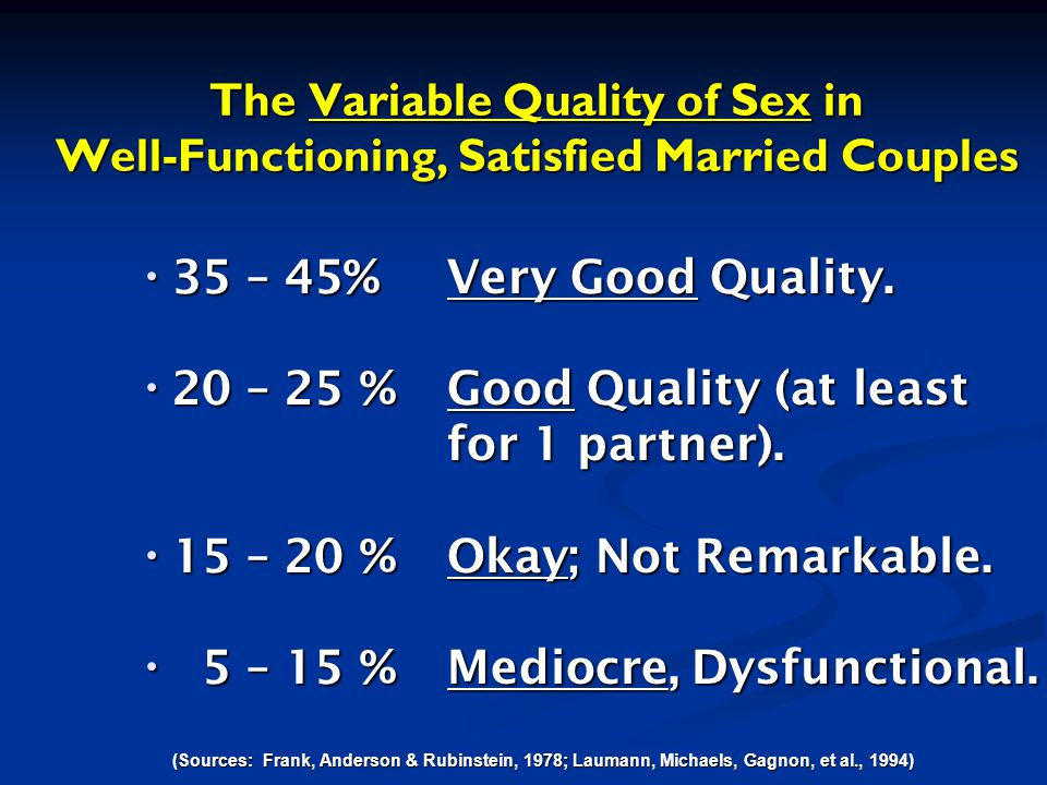 20 – 25 % Good Quality (at least for 1 partner).