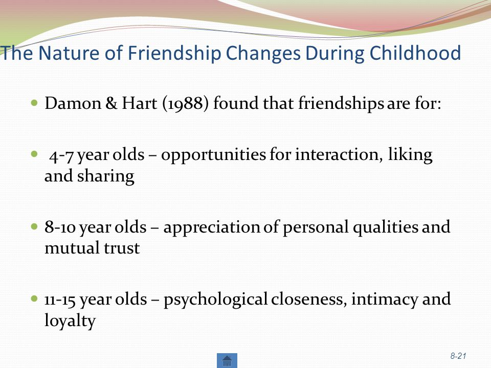 The Nature of Friendship Changes During Childhood