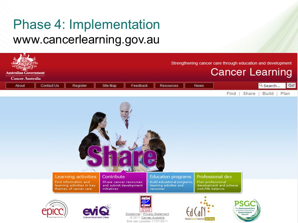 Phase 4: Implementation www.cancerlearning.gov.au