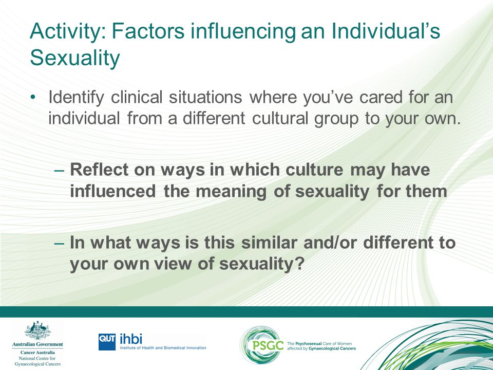 Activity: Factors influencing an Individual's Sexuality