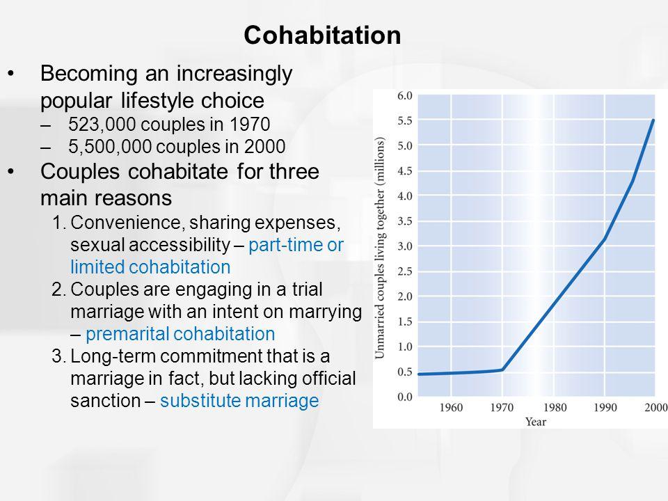 Cohabitation Becoming an increasingly popular lifestyle choice
