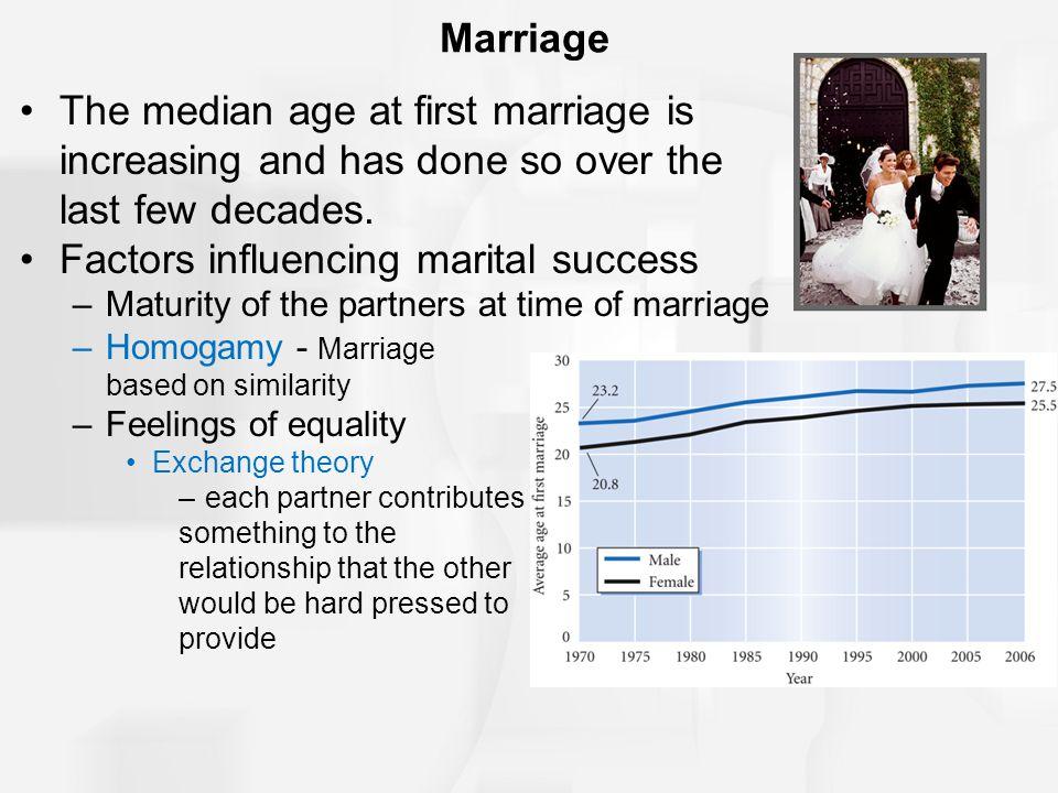Factors influencing marital success
