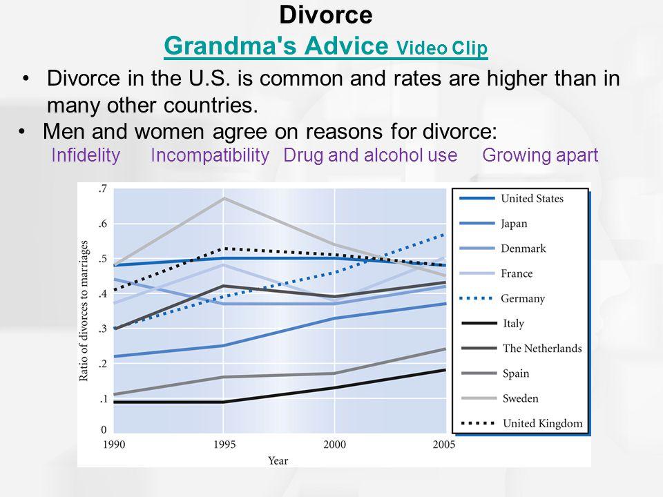 Divorce Grandma s Advice Video Clip