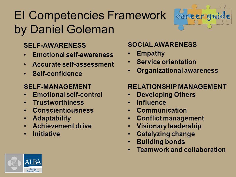 EI Competencies Framework by Daniel Goleman