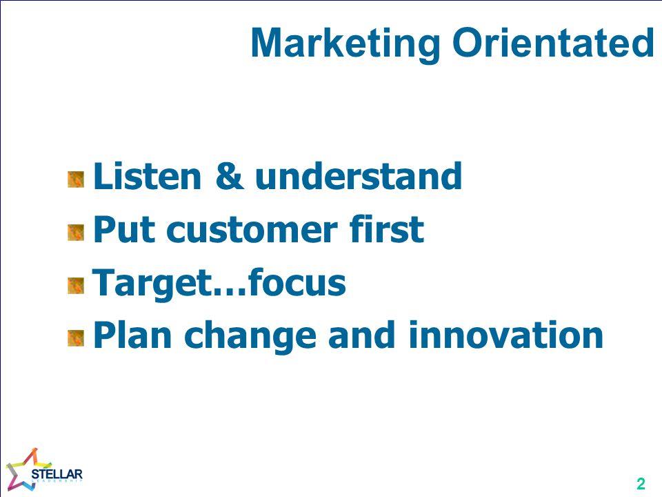 Marketing Orientated Listen & understand Put customer first