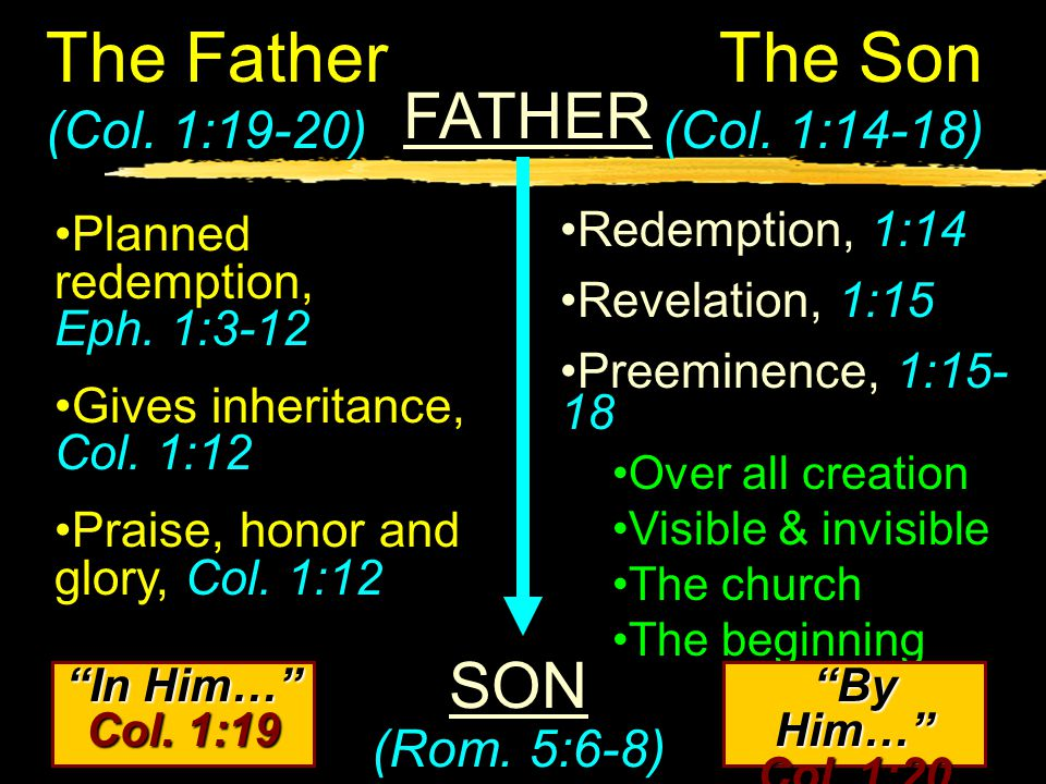 The Father (Col. 1:19-20) The Son (Col. 1:14-18) FATHER