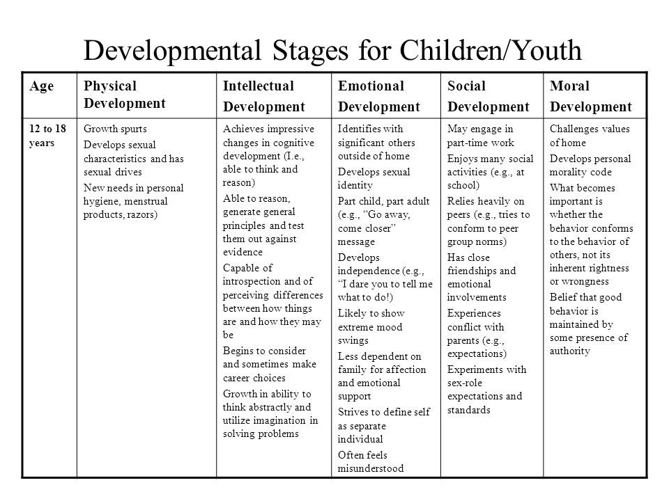 Opinion Adult developmental stages