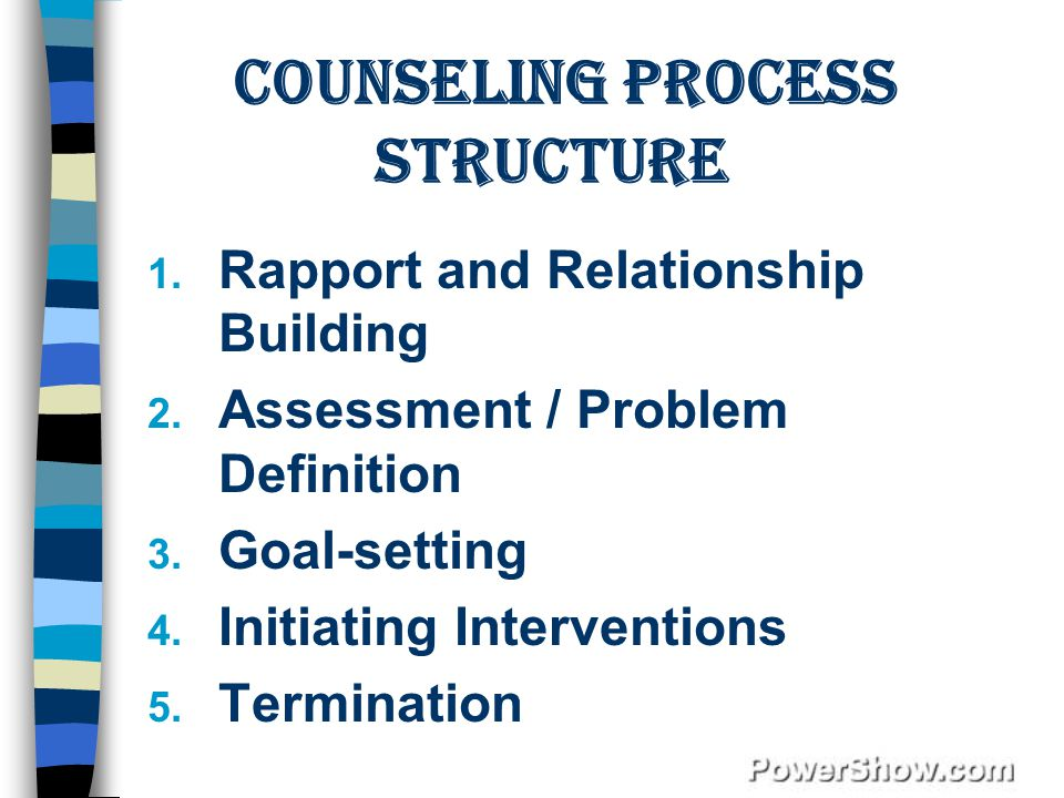 Counseling Process Structure
