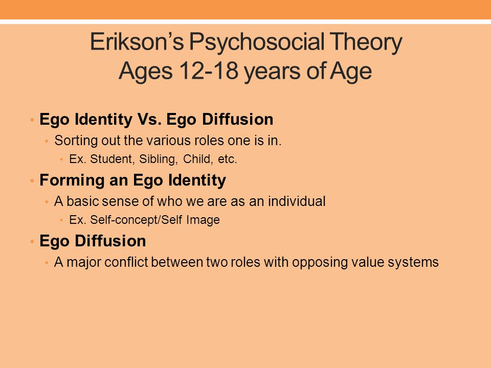 Erikson's Psychosocial Theory Ages 12-18 years of Age