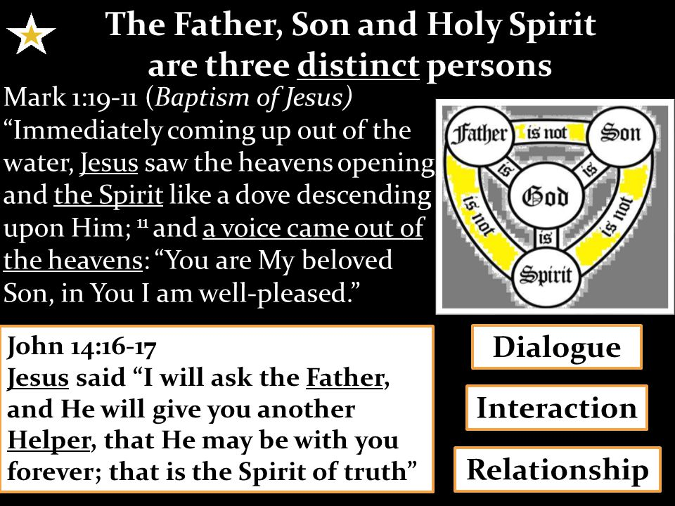 The Father, Son and Holy Spirit are three distinct persons