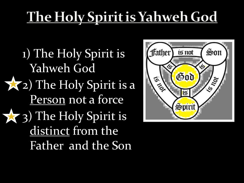 The Holy Spirit is Yahweh God