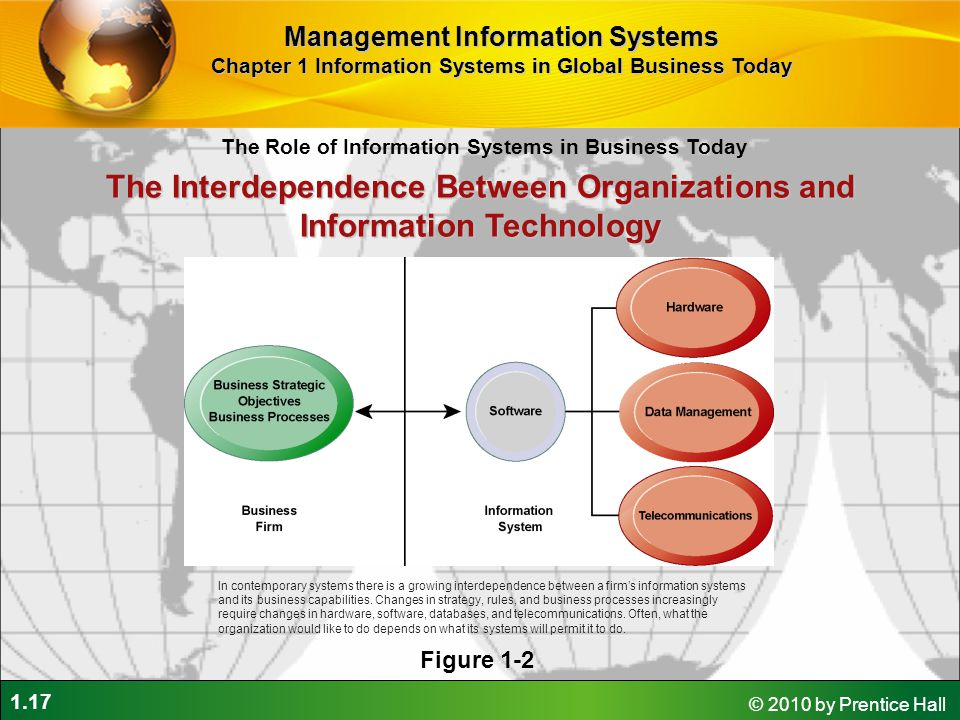 The Interdependence Between Organizations and Information Technology