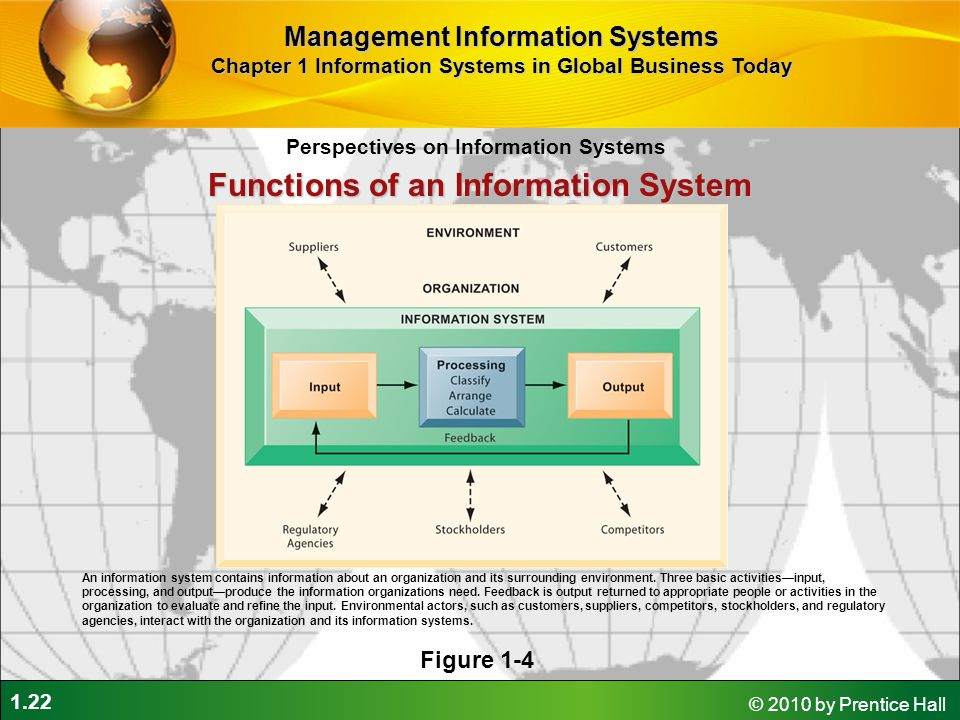 Functions of an Information System