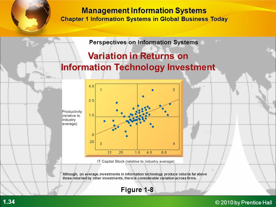 Variation in Returns on Information Technology Investment