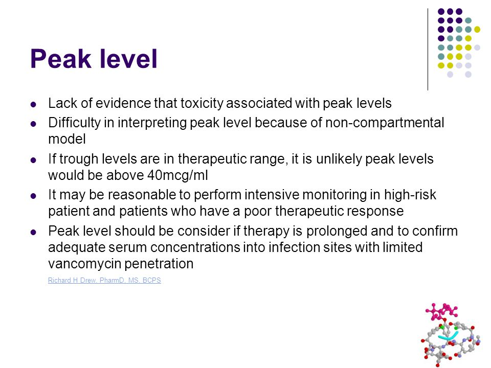 Peak level Lack of evidence that toxicity associated with peak levels
