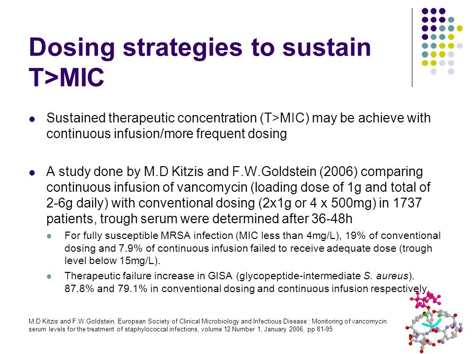 Dosing strategies to sustain T>MIC