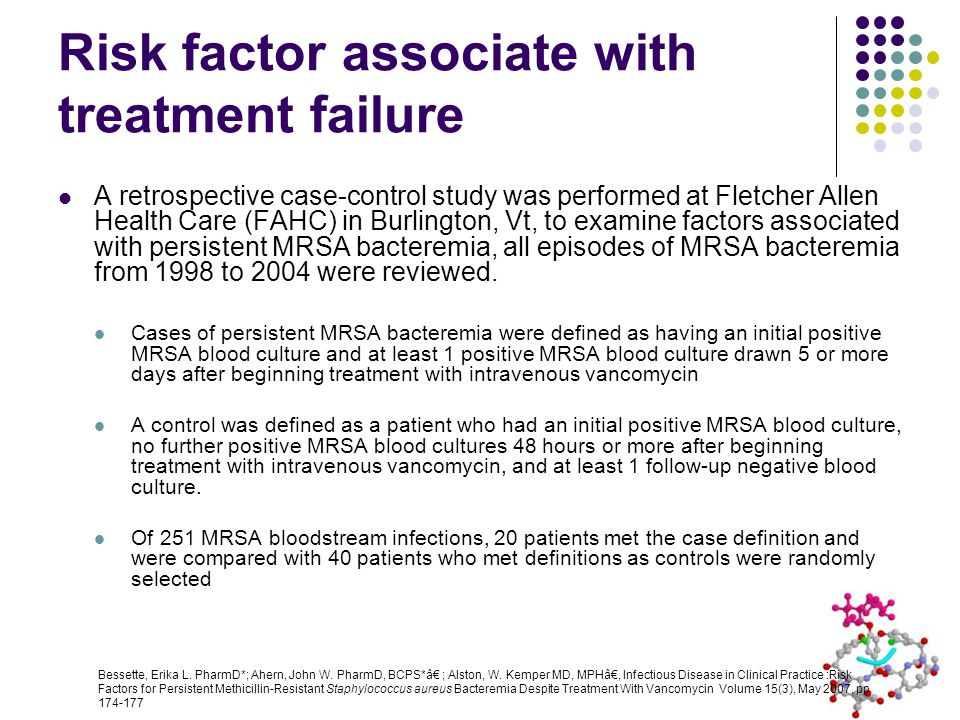 Risk factor associate with treatment failure