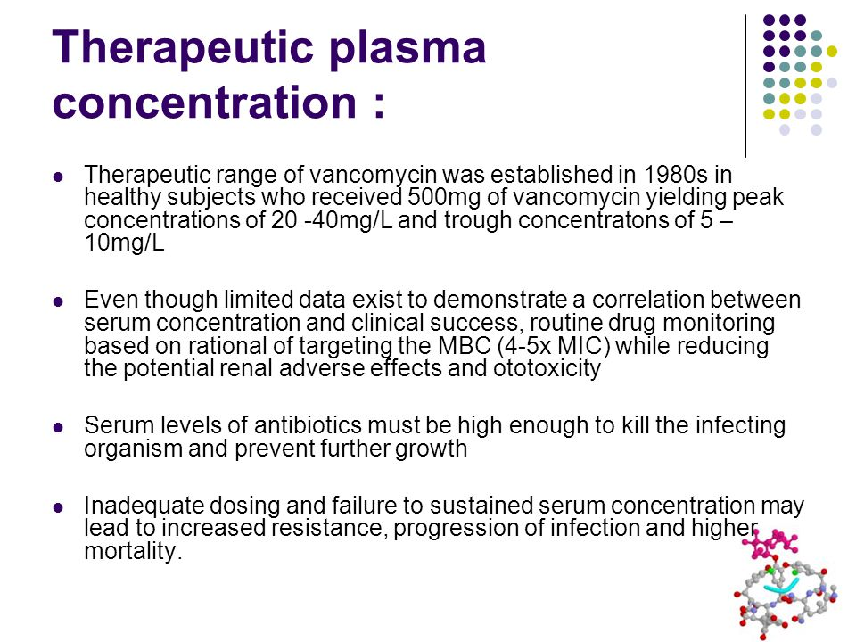Therapeutic plasma concentration :
