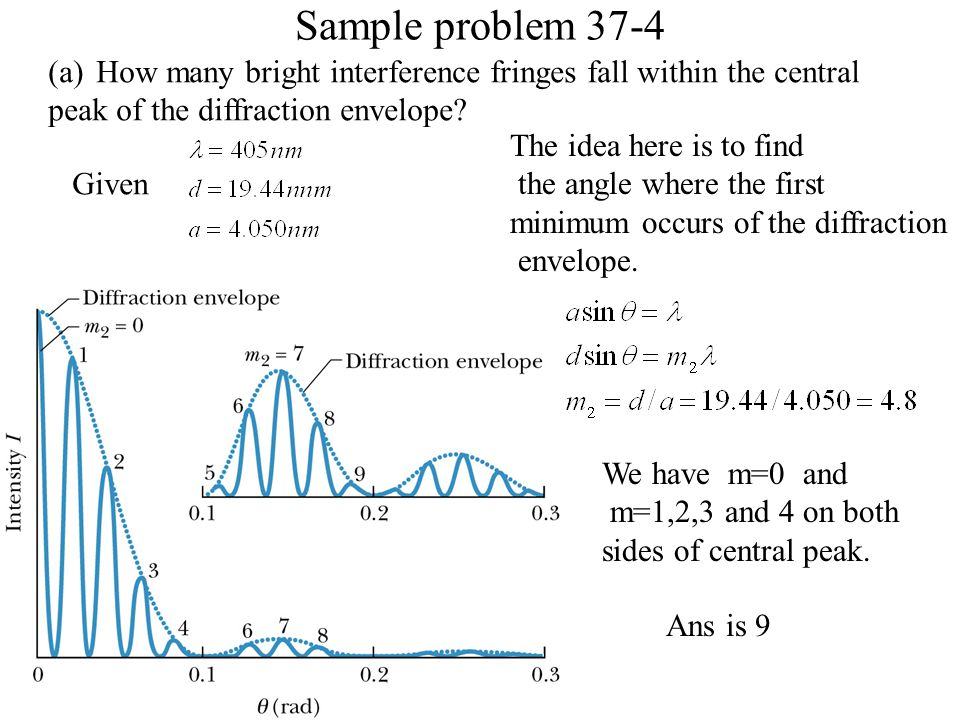Sample problem 37-4 How many bright interference fringes fall within the central. peak of the diffraction envelope