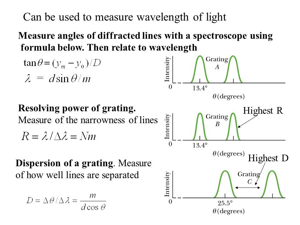Can be used to measure wavelength of light