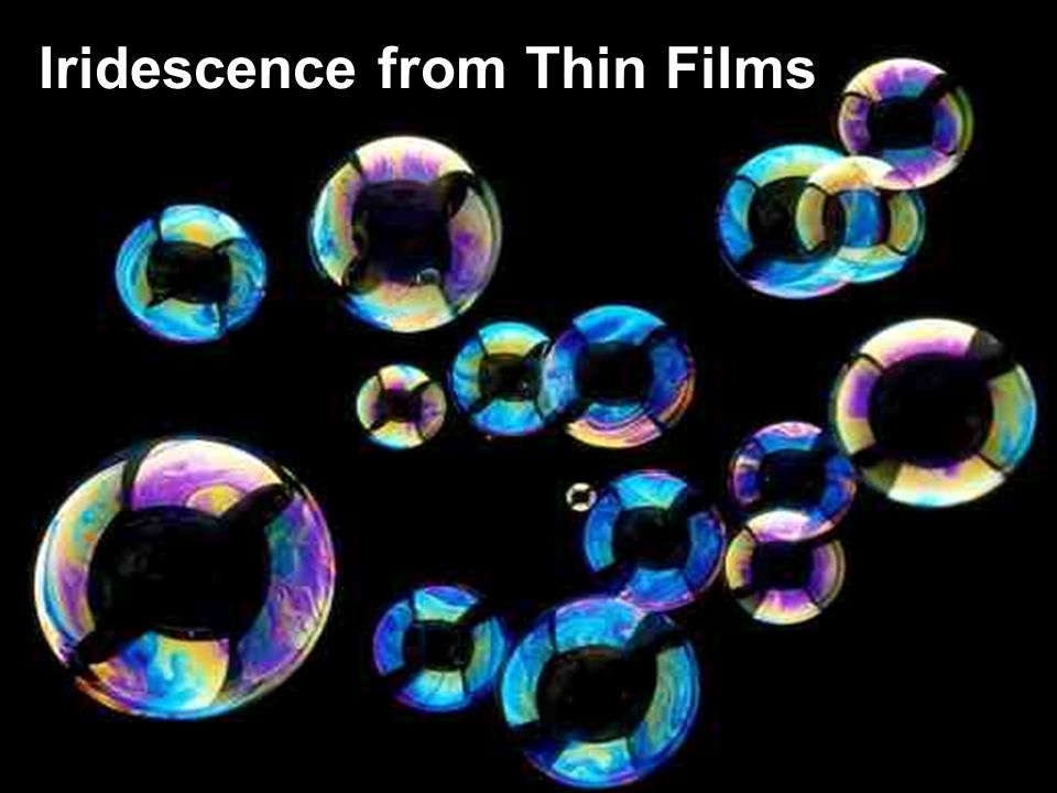 Iridescence from Thin Films