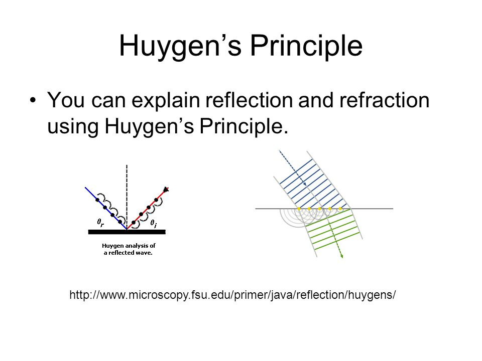 Huygen's Principle You can explain reflection and refraction using Huygen's Principle.