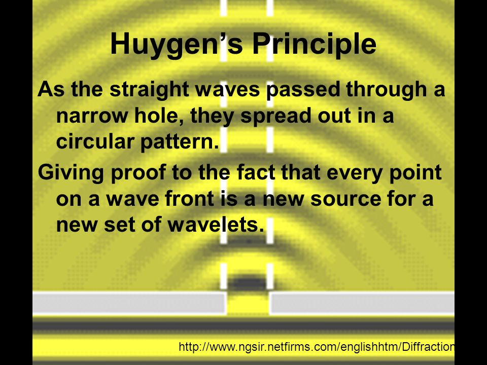 Huygen's Principle As the straight waves passed through a narrow hole, they spread out in a circular pattern.