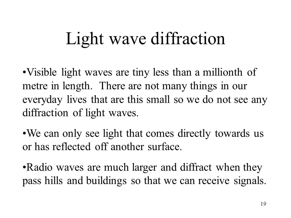 Light wave diffraction