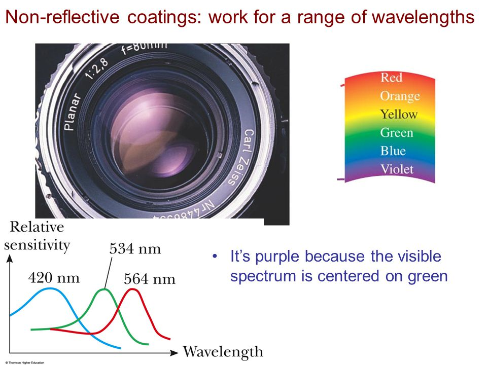 Non-reflective coatings: work for a range of wavelengths