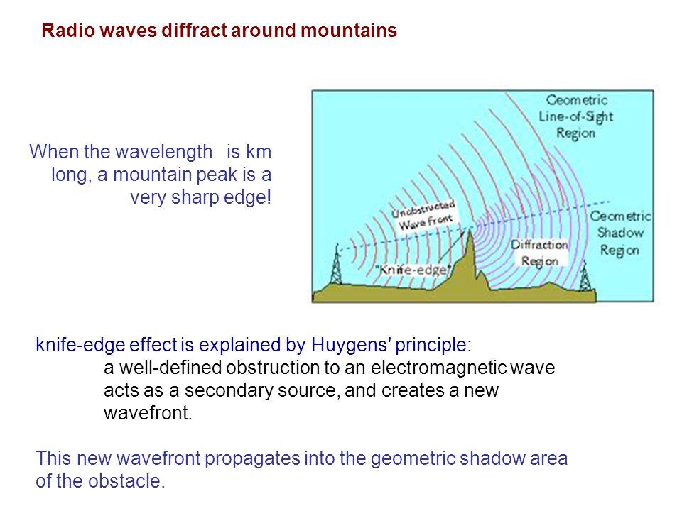 Radio waves diffract around mountains